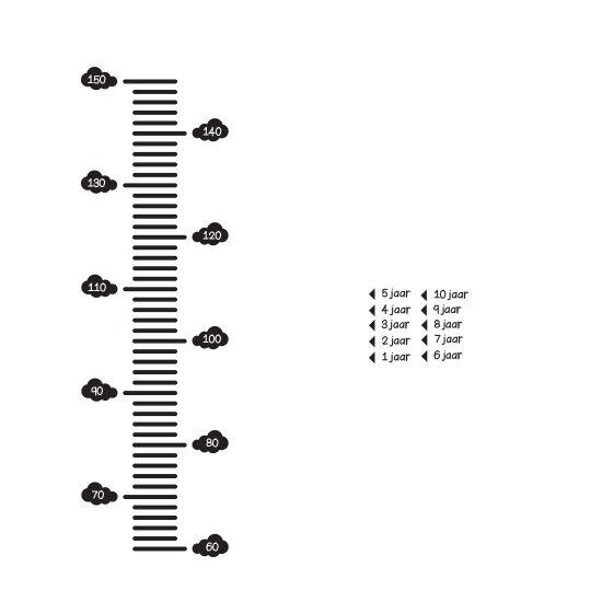 muursticker-groeimeter-zwart-kinderkamer-wolken-set